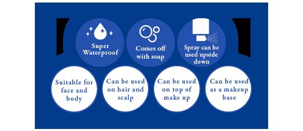 SUNCUT translucent sunscreen spray Super Waterproof | SUNCUT